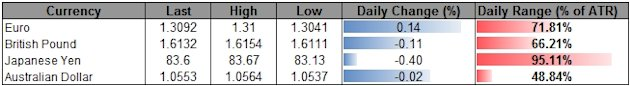 Forex_USD_Maintains_Broader_Trend_Despite_Fed_Easing-_GBP_Eyes_162_body_ScreenShot112.png, Forex: USD Maintains Broader Trend Despite Fed Easing- GBP Eyes 1.62