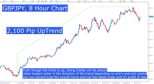 How_To_Increase_The_Trust_In_Your_Trades_body_Picture_1.png, The Importance Of Trusting Your Trading Plan