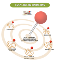 Create a Retail Marketing Strategy: Chapter 1 image