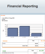Doing Magic with Membership Management — Review of Wild Apricot image apricot financial screenshot 5 reporting