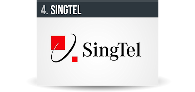 Singtel-8 Organizations Who are Helping Yolanda / Haiyan Victims