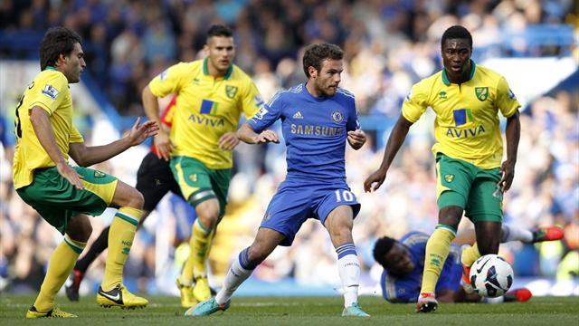 Premier League - Chelsea savage sorry Norwich