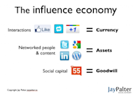 Five Things Every Business Leader Should Know About Social Capital and the Influence Economy image influence economy Jay Palter 300x215