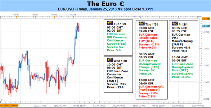 forex_euro_forecast_to_hit_further_highs_body_Picture_5.png, Forex: Euro Strength Faces Critical Test – Will it Hit Further Highs?