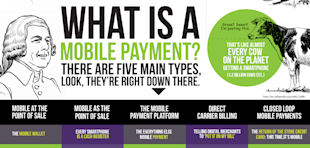 Study Shows Mobile Payments Popular for Innovation, Convenience, Speed image WhatIsMobile
