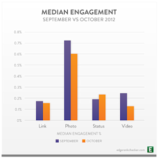Is Your Company Resisting Employee Engagement? image engagement
