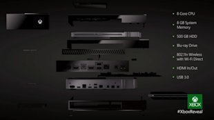 XBox One vs Playstation 4 (PS4) image xbox one specs 1024x576