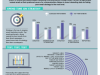 Must-Know Data To Improve Your Email Campaigns [Infographic]