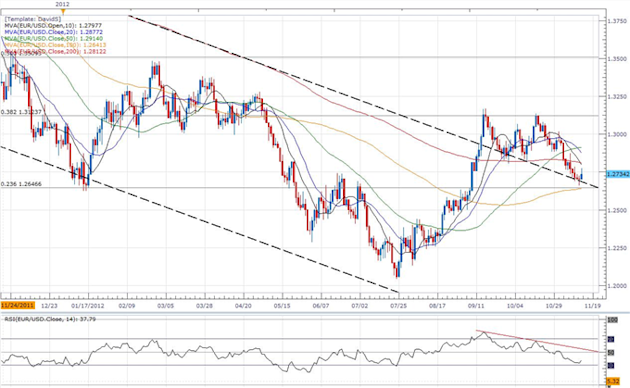 Forex_EURUSD-_Trading_the_Euro_Zone_GDP_Report_body_ScreenShot049.png, Forex: EUR/USD- Trading the Euro Zone GDP Report