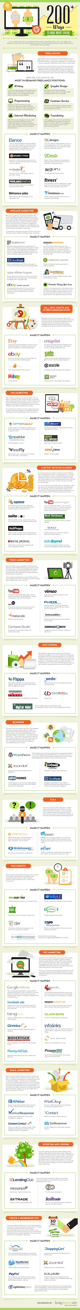 200 Ways To Make Money Online (Infographic) image make money online infographic new2