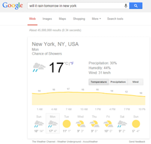 3 Ways To Adapt With Google For 2014 image resizedimage350334 Rain Query
