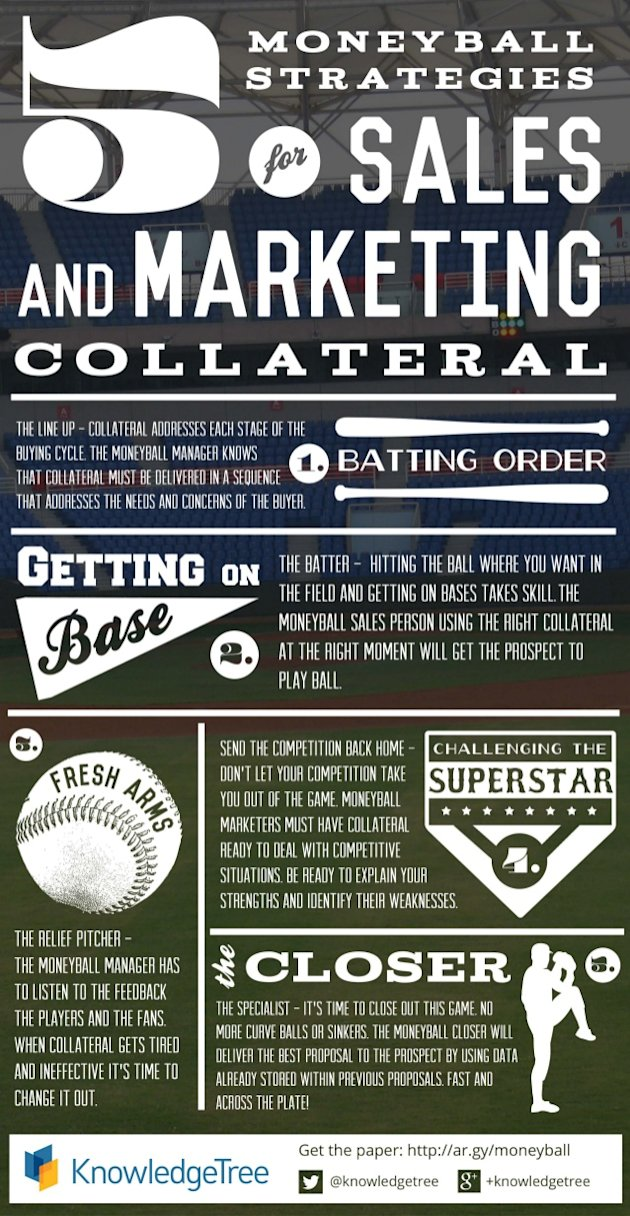 Moneyball For Sales And Marketing (Infographic)  image Moneyball