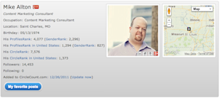 Understand and Monitor your Google+ Followers with CircleCount image CircleCount Profile