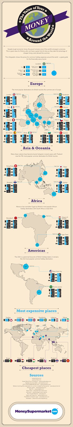 The Value Of Your Travel Money Around The World [Infographic] image The Value of Your Money Around the World
