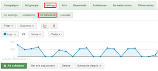 How Your AdWords Daily Budget Works With Ad Scheduling image adwords ad scheduling settings