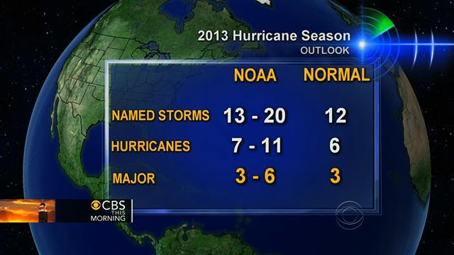Hurricane season 2013: How bad will it be?
