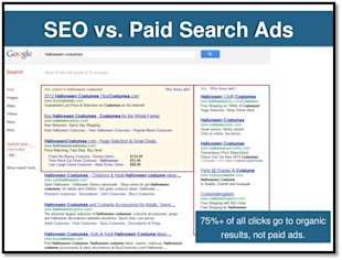 2013 Internet Marketing Trends (and How They'll Affect Your Organization) image ppc vs organic clicks