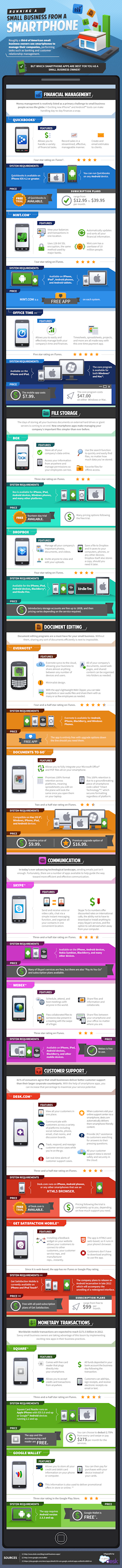 Can Your Smartphone Run Your Business? [Infographic] image Small Business Apps