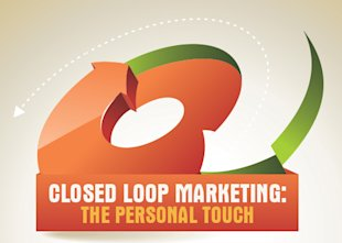 Closed Loop Marketing: The Personal Touch image Closed loop marketing the personal touch