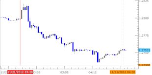 Forex_News_Greece_Remins_in_flux_No_Solution_Today_body_Picture_1.png, Forex News: Greece Remins in flux, No Solution Today
