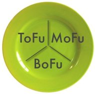 ToFu, MoFu & BoFu: Serving Up The Right Content for Lead Nurturing image tofu mofu bofu content for nurturing