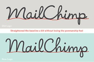 "Why ""Simple"" Websites Are Scientifically Better image 1672938 inline mailchimp 03"