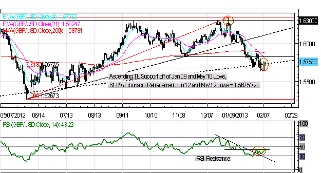 Commentary_from_Japanese_Officials_Adds_Fuel_to_Technical_Turn_in_Yen_body_Picture_4.png, Forex: Commentary from Japanese Officials Adds Fuel to Technical Turn in Yen