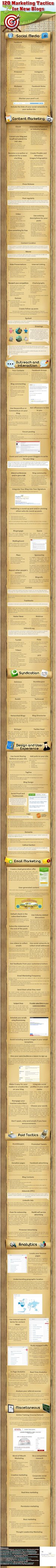 120 Marketing Tactics For Your Blog (Infographic) image 120 Marketing Tactics for New Blogs