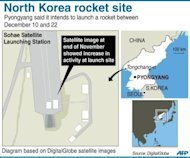 Graphic showing the Sohae satellite launch station in North Korea. Japan said Monday it was on full alert over North Korea's planned rocket launch as a 13-day lift-off window opened, despite a suggestion from Pyongyang that it could delay the much-criticised move