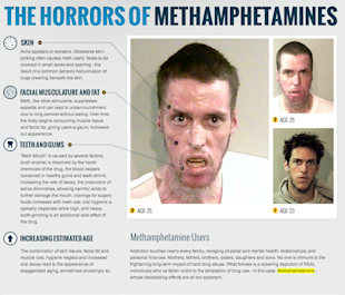 Is Emotion Necessary To Make More Sales? image meth problem