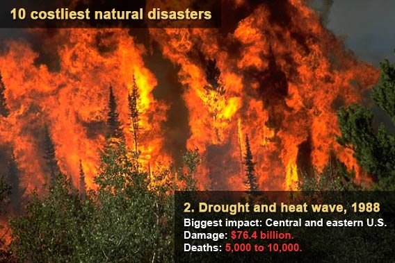 10 costliest natural disasters - Drought and heat wave 1988