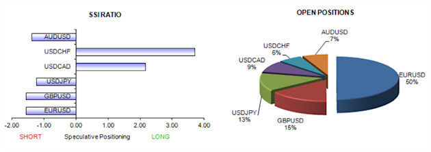 ssi_table_story_1_body_Picture_6.png, Forex Analysis: Euro May Have Set Important Top