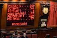 A board shows the results of a key budget vote on December 21, 2012 at the parliament in Rome.