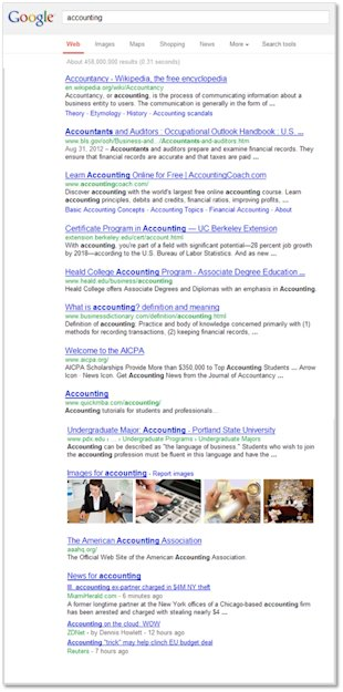 The Role of the Hashtag in a Forbes Headline Attracting Over 400K Views image accounting google zps673611f0