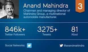 5 Non Tech CEOs Using Social Media To Drive Business Results image mahindra card
