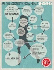 Why Social Media Is So Addictive (And Why Marketers Should Care) image Courtesy of IFB 233x300