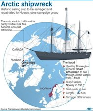 Graphic on the Norwegian sailing ship The Maud, used by Roald Amundsen to explore Arctic waters until it sank in 1930. The ship, which has been preserved in an icy Canadian bay for more than 80 years will be salvaged and repatriated to Norway, says a group that has campaigned for its return.