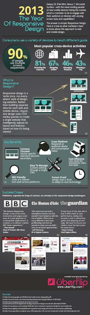 The 10 Best Marketing Infographics of 2013 image info3