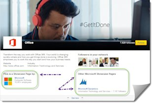 LinkedIn Announces New Showcase Pages: Great For Law Firms image Screenshot of Office Showcase Page of Microsoft Company Page 11 18 2013 10 11 01 PM1