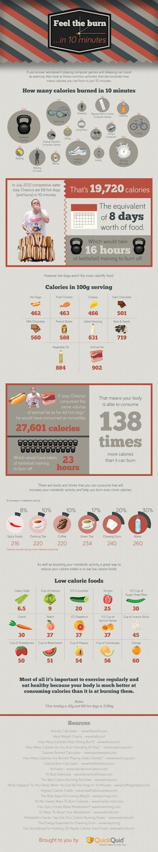 Feel The Burn in 10 Minutes [Infographic] image Feel The Burn in 10 Minutes FINAL