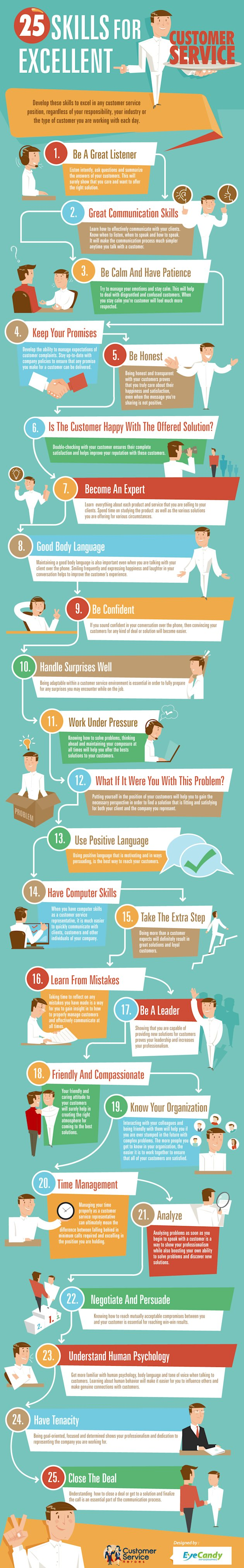 25 Skills Required For Excellent Customer Service (Infographic) image 25 skills for excellent customer service 51f2801797d8c