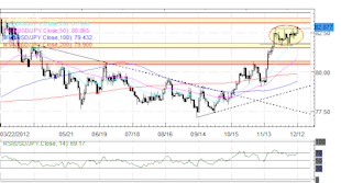 Forex_US_Dollar_Down_Before_Hyped_FOMC_Meeting__What_to_Expect_fx_news_technical_analysis_body_Picture_10.png, Forex: US Dollar Down Before Hyped FOMC Meeting - What to Expect