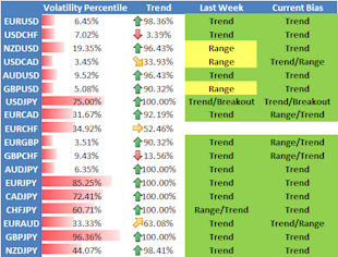 forex_strategy_us_dollar_japanese_yen_forecasts_body_Picture_1.png, Forex: Low Volatility Favors Selling US Dollar Bounces