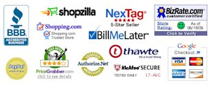 12 Tests to Increase Your Landing Page Conversion Rate, Starting Today image landing page trust badges
