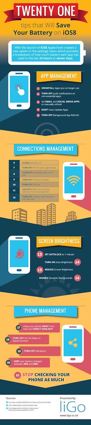 How to Get Better Battery Life on iOS8 [Infographic] image OS8 Infographic