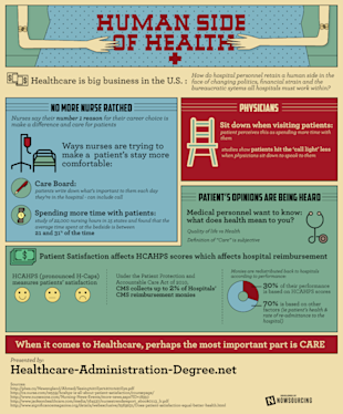 The Human Side of Healthcare [Infographic] image healthcare2