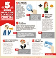 5 Ways to Make Your LinkedIn Profile Irresistible image 5 LinkedIn Tips Infographic v3 01 AK1 293x300