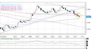 Forex_Sentiment_Remains_Vulnerable_as_Euro_Retraces_Gains_on_Light_News_currency_trading_news_technical_analysis_body_Picture_6.png, Forex: Sentiment Remains Vulnerable as Euro Retraces Gains on Light News