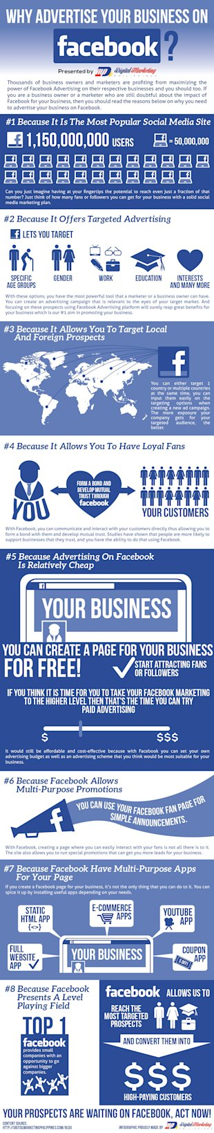 Why Advertise Your Business On Facebook? (Infographic) image Why Advertise Your Business On Facebook