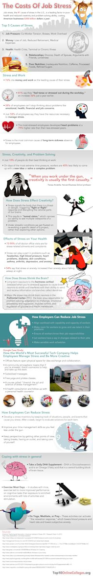 How To Stop Your Job Search Driving You Crazy image stress